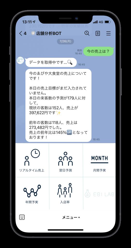 LINE連携のイメージ図
